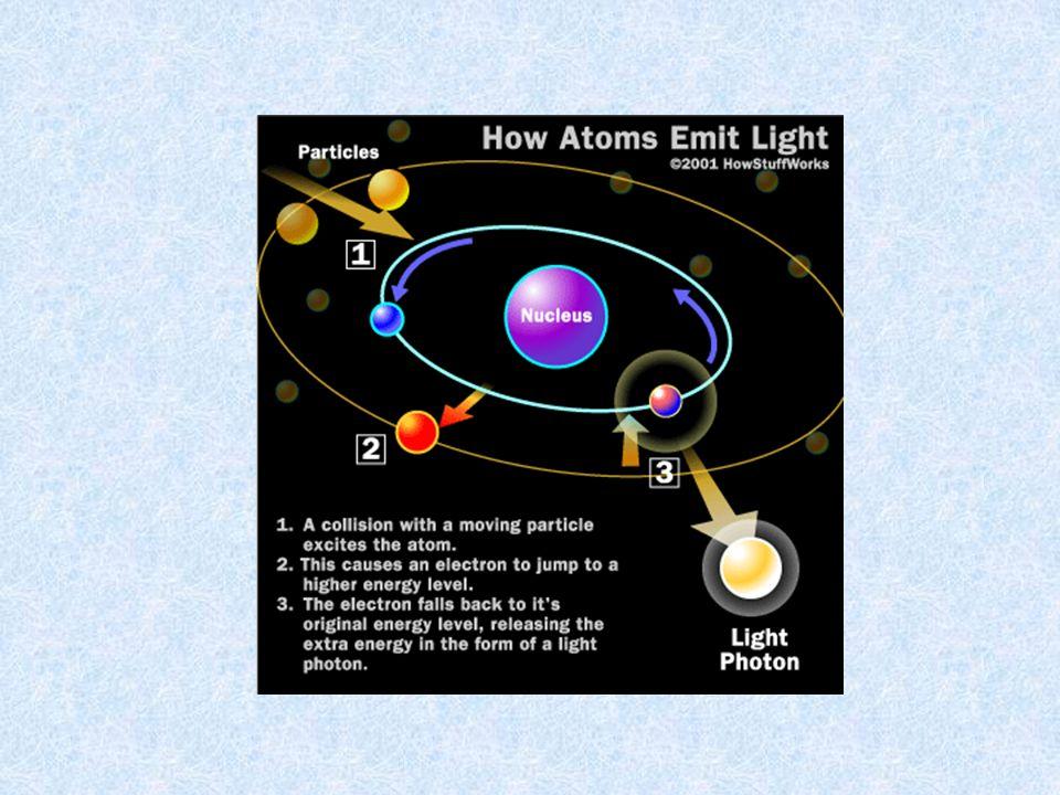 Luminescence du tris(bipy)Ruthenium