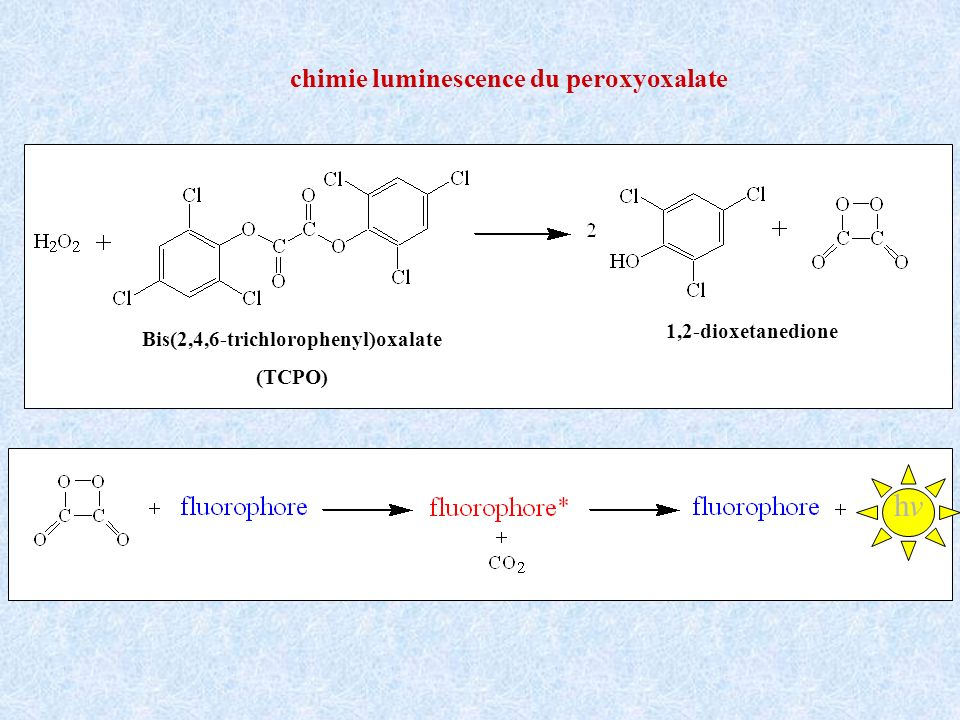 Bis(2,4,6-trichlorophenyl)oxalate (TCPO) 1,2-dioxetanedione hvhv chimie luminescence du peroxyoxalate