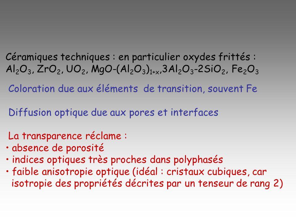 Céramiques techniques : en particulier oxydes frittés : Al 2 O 3, ZrO 2, UO 2, MgO-(Al 2 O 3 ) 1+x,3Al 2 O 3 -2SiO 2, Fe 2 O 3 Coloration due aux élém