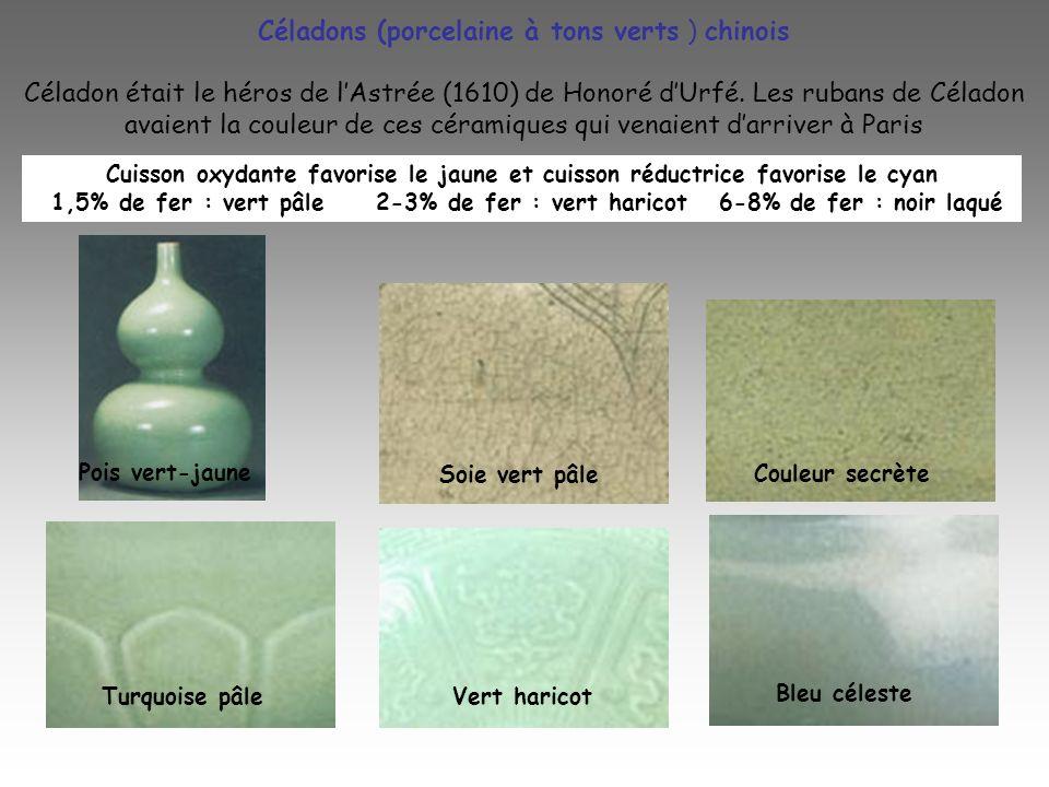 Pois vert-jaune Soie vert pâle Couleur secrète Turquoise pâle Vert haricot Bleu céleste Céladons (porcelaine à tons verts ) chinois Céladon était le h