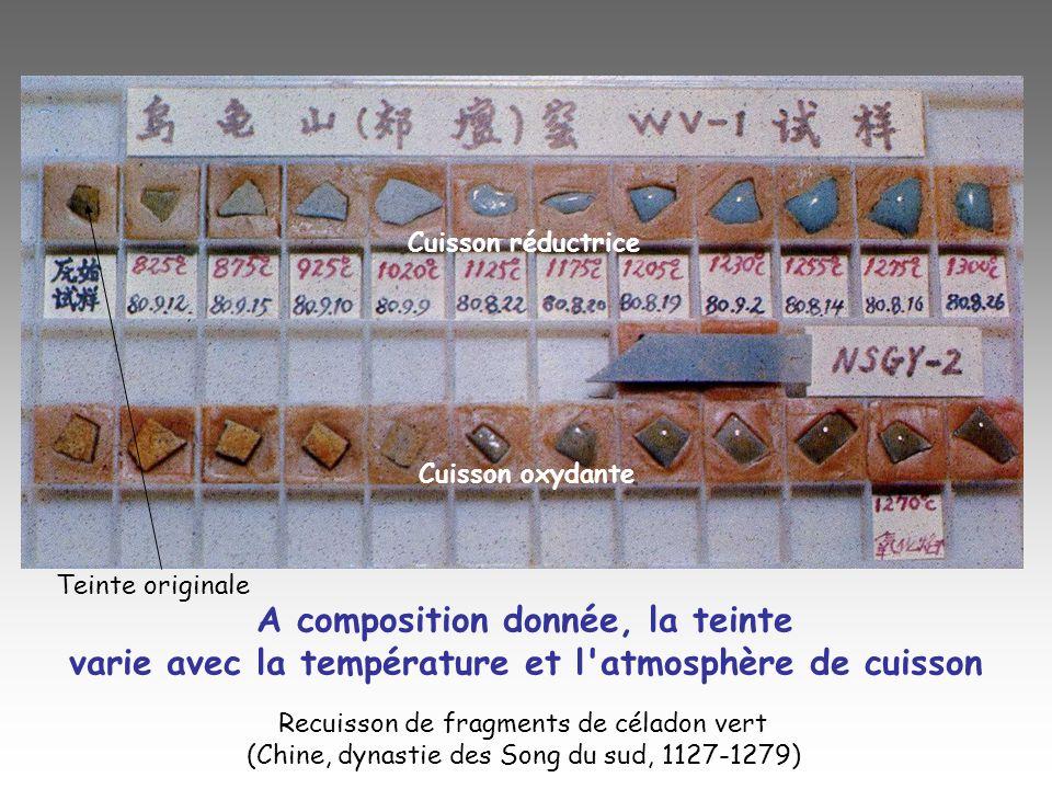 A composition donnée, la teinte varie avec la température et l'atmosphère de cuisson Recuisson de fragments de céladon vert (Chine, dynastie des Song