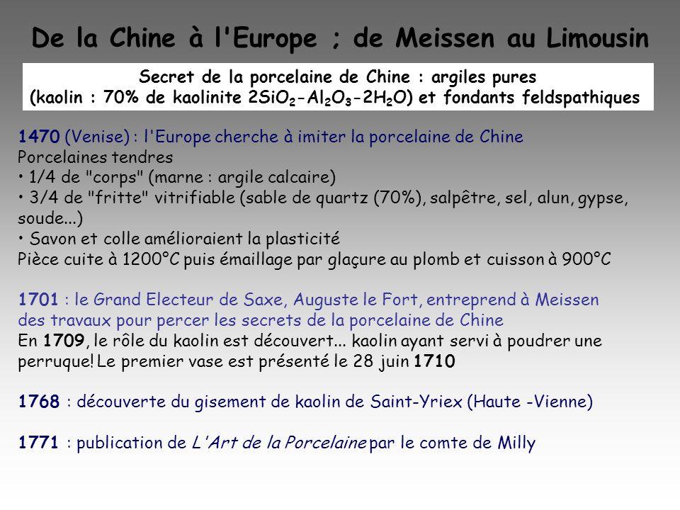 De la Chine à l'Europe ; de Meissen au Limousin Secret de la porcelaine de Chine : argiles pures (kaolin : 70% de kaolinite 2SiO 2 -Al 2 O 3 -2H 2 O)