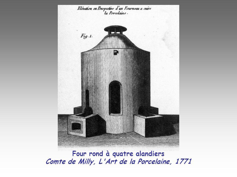 Four rond à quatre alandiers Comte de Milly, L'Art de la Porcelaine, 1771