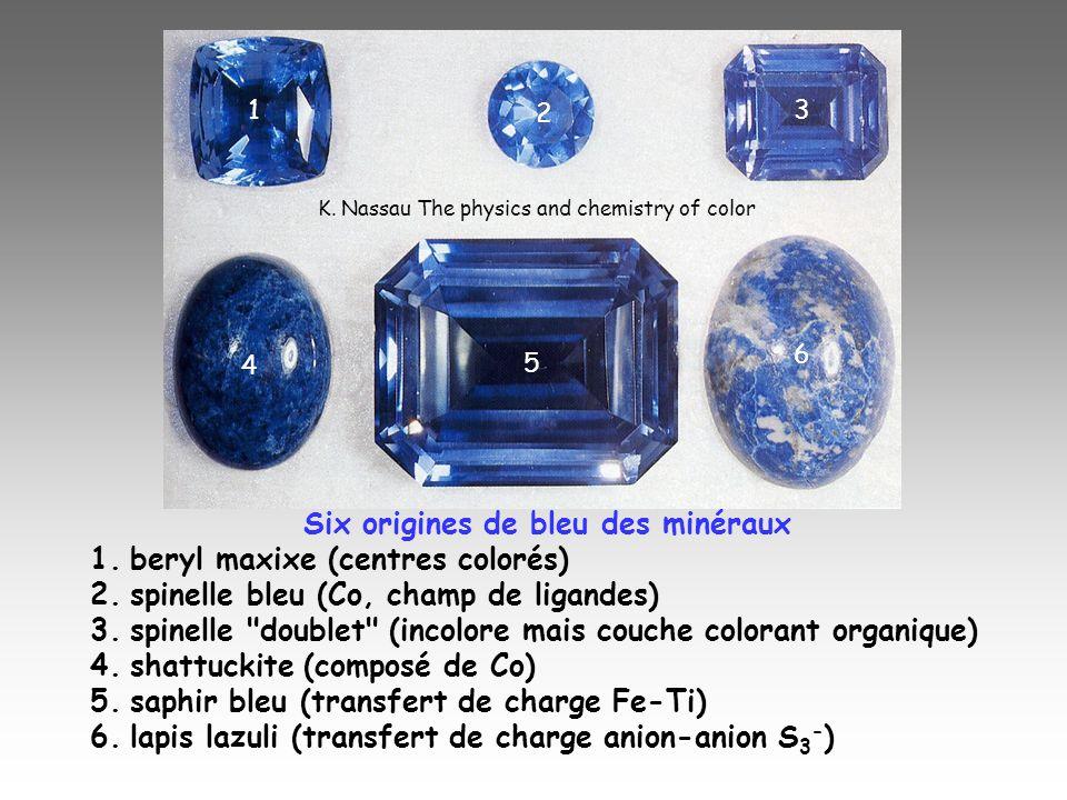 Six origines de bleu des minéraux 1.beryl maxixe (centres colorés) 2.spinelle bleu (Co, champ de ligandes) 3.spinelle
