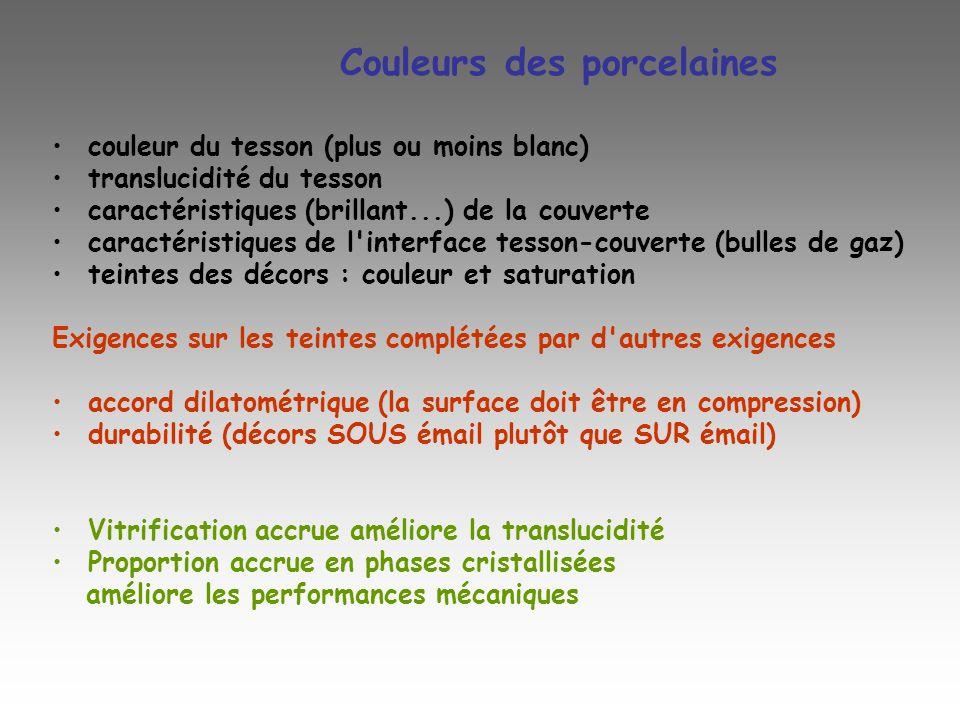 Couleurs des porcelaines couleur du tesson (plus ou moins blanc) translucidité du tesson caractéristiques (brillant...) de la couverte caractéristique