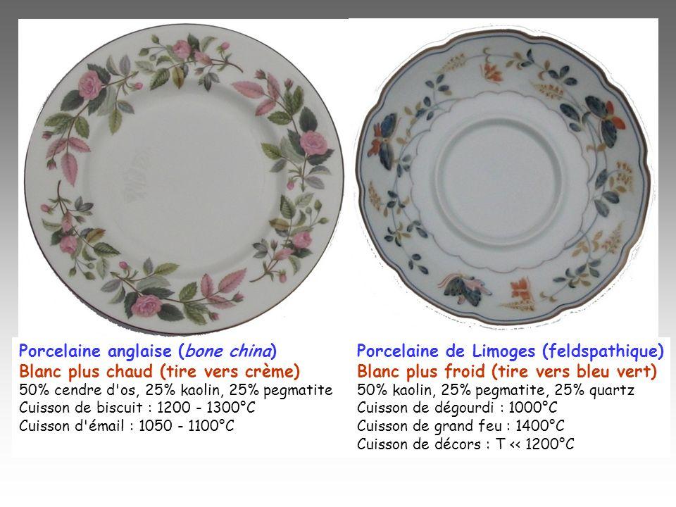 Porcelaine anglaise (bone china) Porcelaine de Limoges (feldspathique) Blanc plus chaud (tire vers crème) Blanc plus froid (tire vers bleu vert) 50% c
