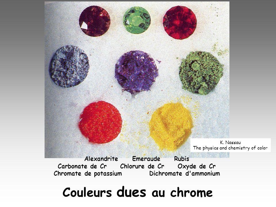 Rubis : Al 2 O 3 :Cr 3+ Emeraude : Be 2 Al 2 Si 6 O 18 :Cr 3+ Alexandrite : BeAl 2 O 4 :Cr 3+ Transitions optiques de Cr 3+ en coordinence octaédrique dans le rubis conduisent à absorption dans le violet et le jaune vert ; comme la transmission dans le rouge est très supérieure à celle dans le bleu, le rubis est rouge Ecart entre t 2g et e g : rubis = 2,23 eV, alexandrite = 2,17, émeraude = 2,05 eV Alexandrite : transparence dans le rouge et très forte transparence dans le bleu-vert, d où changement de couleur selon la lumière Alexandrite : rougeâtre en lumière artificielle verte en lumière du jour Niveaux d énergie, transitions et absorption dans le rubis et l émeraude