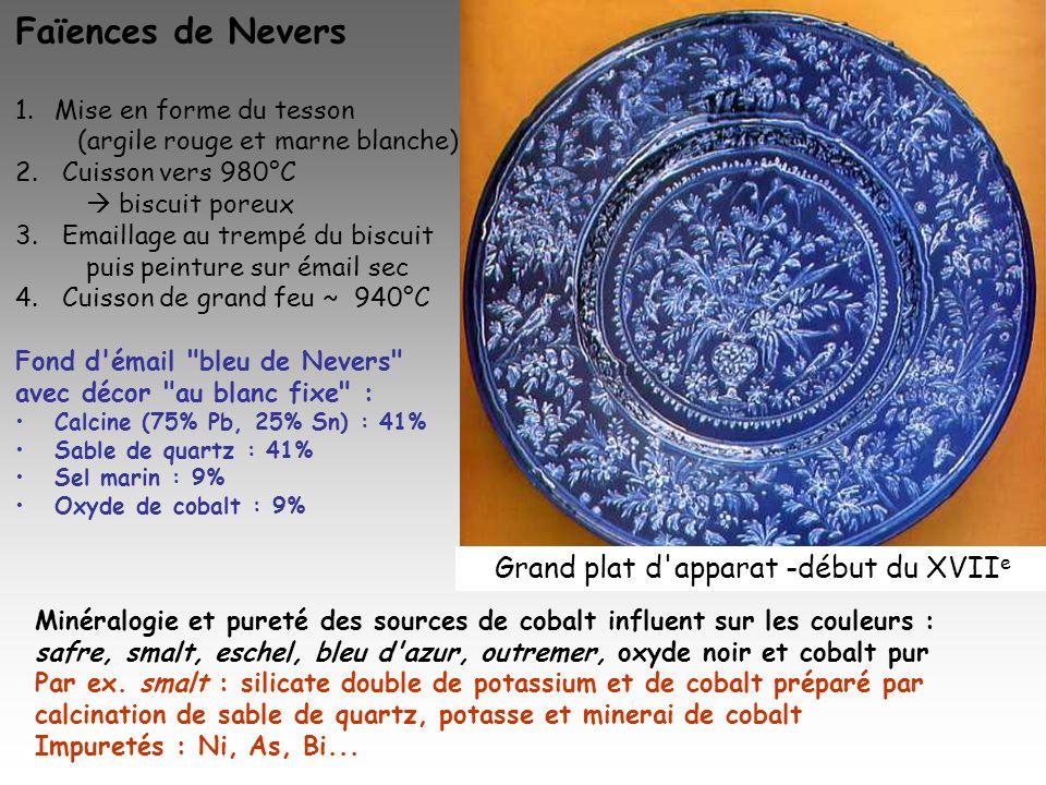 Faïences de Nevers 1.Mise en forme du tesson (argile rouge et marne blanche) 2. Cuisson vers 980°C biscuit poreux 3. Emaillage au trempé du biscuit pu