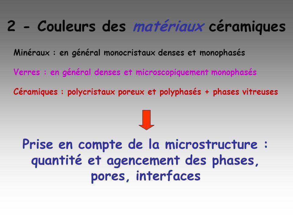 2 - Couleurs des matériaux céramiques Minéraux : en général monocristaux denses et monophasés Verres : en général denses et microscopiquement monophas