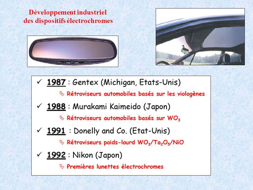 Développement industriel des dispositifs électrochromes