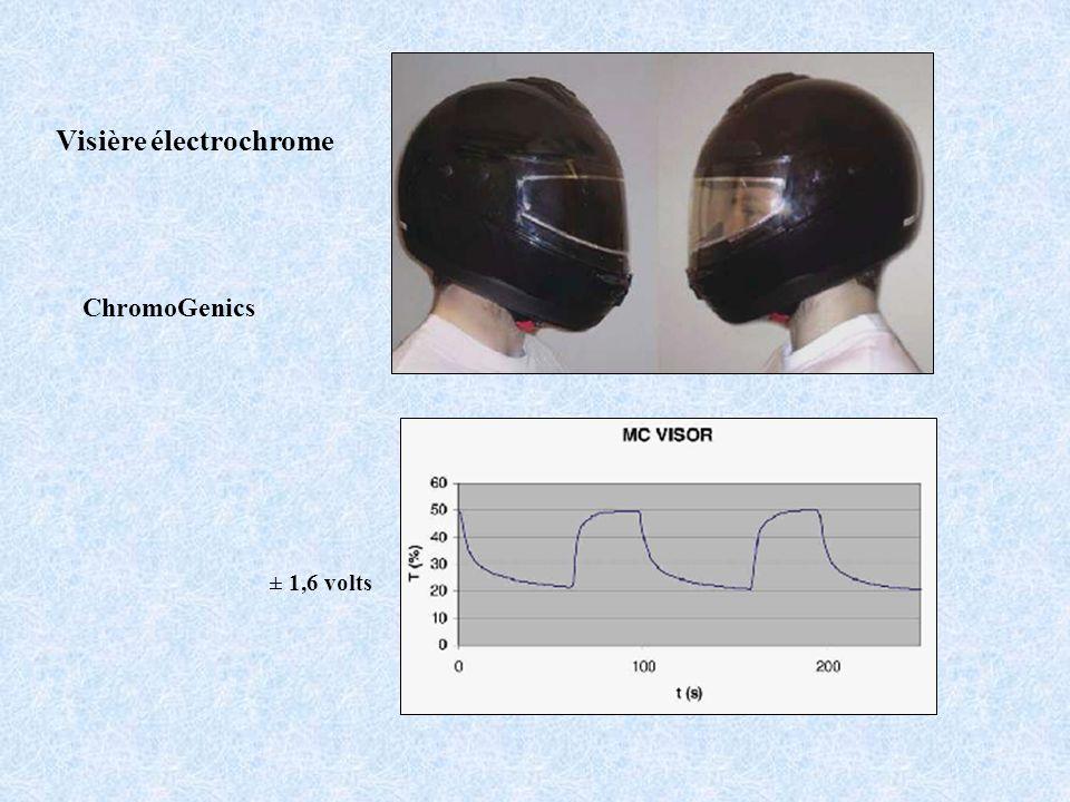 Visière électrochrome ChromoGenics ± 1,6 volts