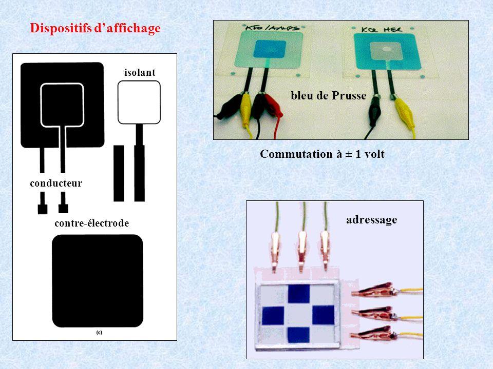 conducteur isolant contre-électrode bleu de Prusse Commutation à ± 1 volt Dispositifs daffichage adressage Dispositifs daffichage