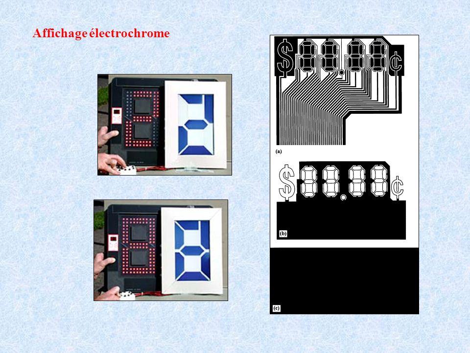 Affichage électrochrome