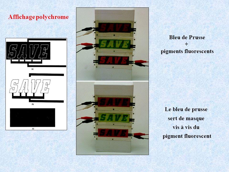 Affichage polychrome Bleu de Prusse + pigments fluorescents Le bleu de prusse sert de masque vis à vis du pigment fluorescent