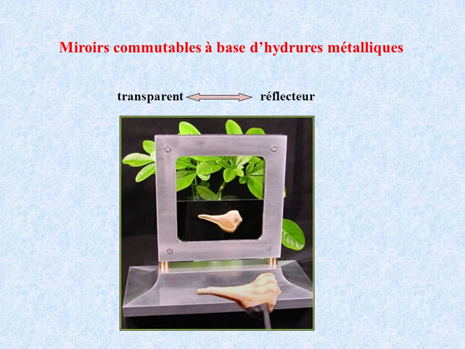 Miroirs commutables à base dhydrures métalliques transparent réflecteur
