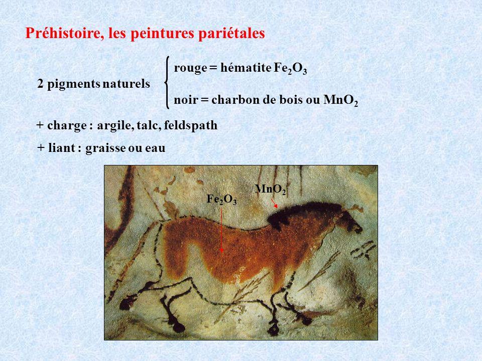 Préhistoire, les peintures pariétales rouge = hématite Fe 2 O 3 noir = charbon de bois ou MnO 2 2 pigments naturels + charge : argile, talc, feldspath