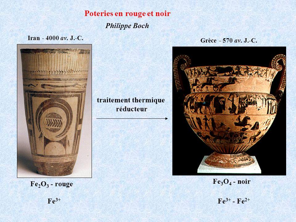 Poteries en rouge et noir Philippe Boch Iran - 4000 av. J.-C. Fe 2 O 3 - rouge Grèce - 570 av. J.-C. Fe 3 O 4 - noir traitement thermique réducteur Fe