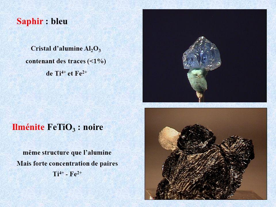 Saphir : bleu Cristal dalumine Al 2 O 3 contenant des traces (<1%) de Ti 4+ et Fe 2+ Ilménite FeTiO 3 : noire même structure que lalumine Mais forte c