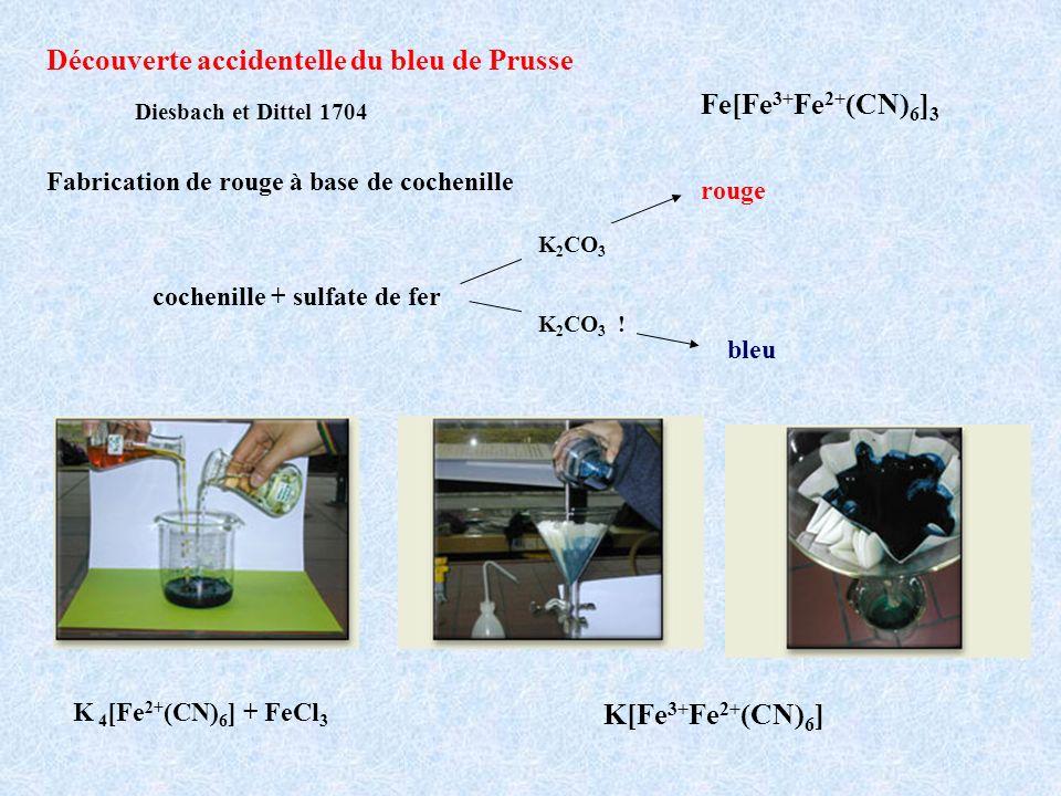 Découverte accidentelle du bleu de Prusse Fe[Fe 3+ Fe 2+ (CN) 6 ] 3 Diesbach et Dittel 1704 Fabrication de rouge à base de cochenille cochenille + sul