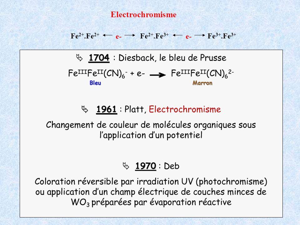 Electrochromisme Fe 2+.Fe 2+ Fe 2+.Fe 3+ Fe 3+.Fe 3+ e-