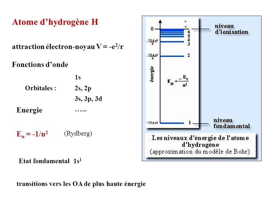 Atome dhydrogène H Etat fondamental 1s 1 transitions vers les OA de plus haute énergie attraction électron-noyau V = -e 2 /r E n = -1/n 2 (Rydberg) Or