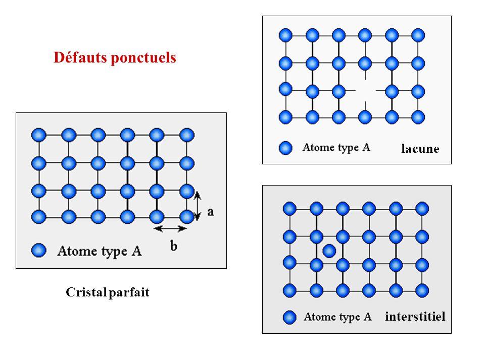 interstitiel Défauts ponctuels Cristal parfait lacune