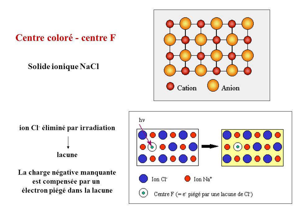 Centre coloré - centre F ion Cl - éliminé par irradiation lacune La charge négative manquante est compensée par un électron piégé dans la lacune Solid