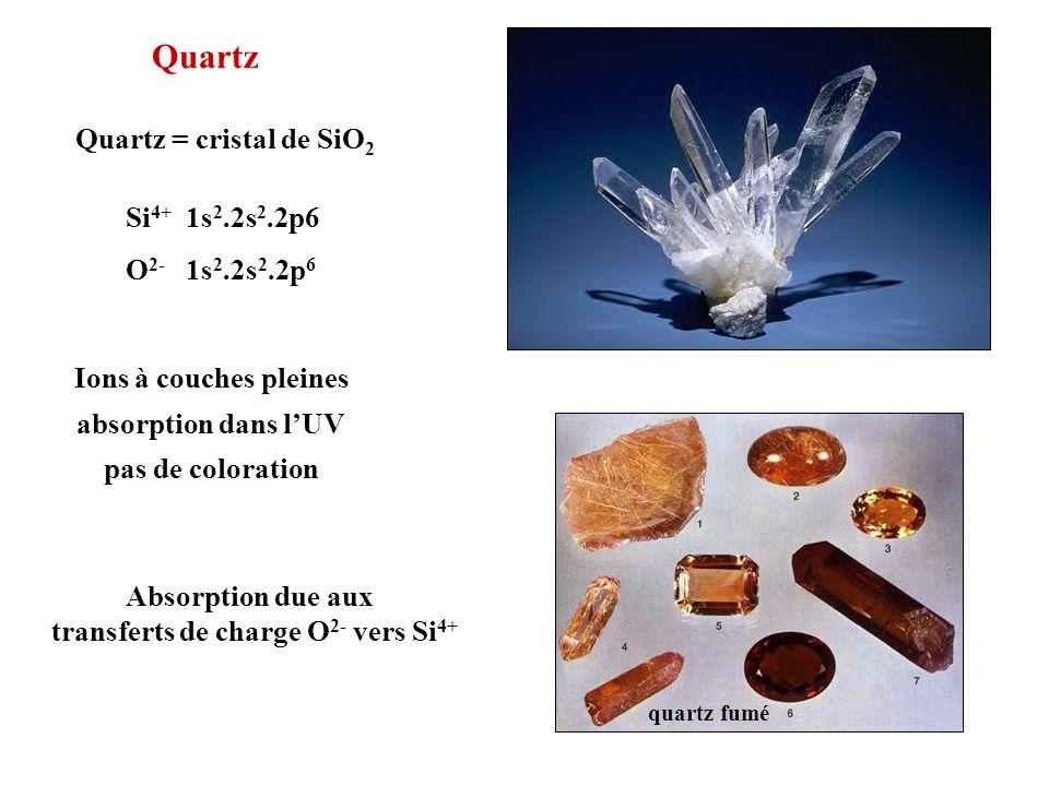 Quartz Si 4+ 1s 2.2s 2.2p6 O 2- 1s 2.2s 2.2p 6 Ions à couches pleines absorption dans lUV pas de coloration Quartz = cristal de SiO 2 Absorption due a