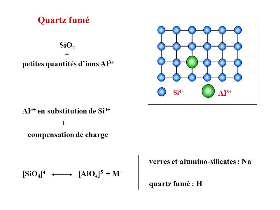 Quartz fumé [SiO 4 ] 4- [AlO 4 ] 5- + M + Al 3+ en substitution de Si 4+ compensation de charge + SiO 2 + petites quantités dions Al 3+ Al 3+ Si 4+ ve