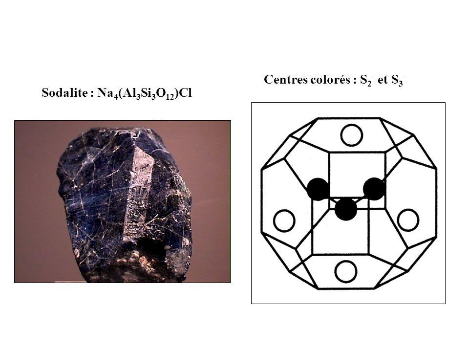 Sodalite : Na 4 (Al 3 Si 3 O 12 )Cl Centres colorés : S 2 - et S 3 -