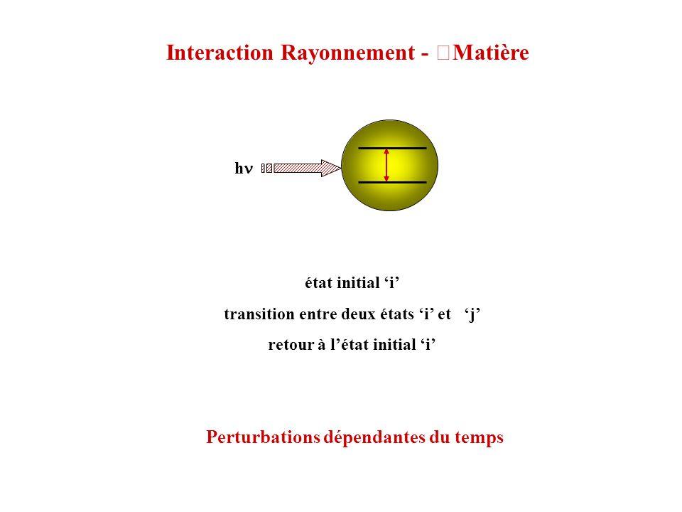 Interaction Rayonnement - Matière Perturbations dépendantes du temps état initial i transition entre deux états i et j retour à létat initial i h