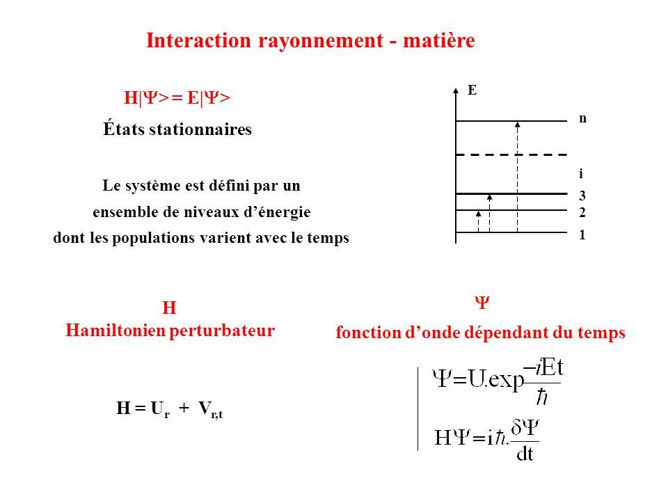Le passage dun niveau dénergie à un autre sous linfluence du rayonnement correspond à une modification du mouvement h = E radio fréquences spin nucléaires RMN hyperfréquences spins électroniques RPE micro-ondes rotations moléculaires sp.