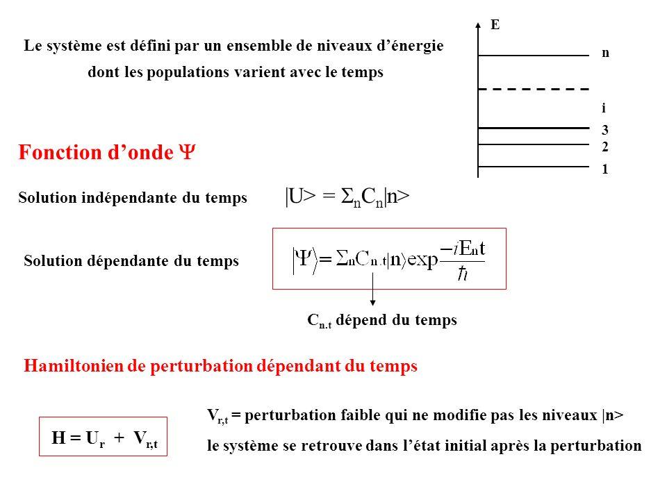 Le système est défini par un ensemble de niveaux dénergie dont les populations varient avec le temps Solution dépendante du temps C n.t dépend du temp