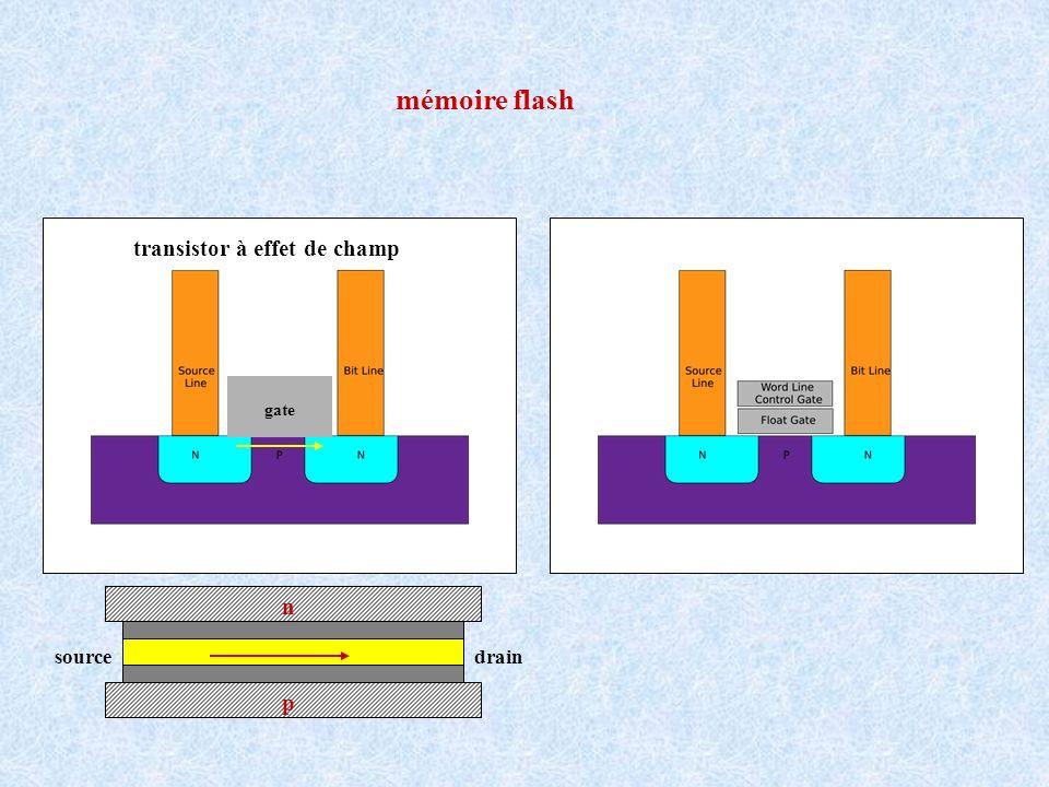 mémoire flash gate transistor à effet de champ sourcedrain n p