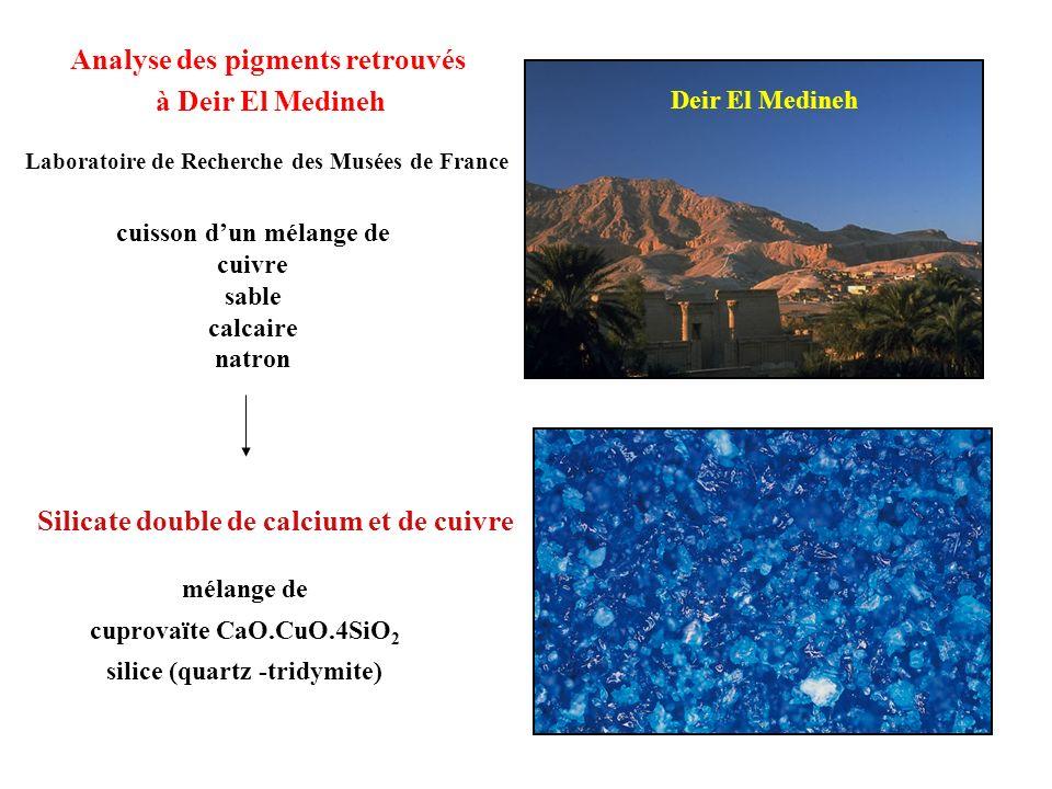 Deir El Medineh Analyse des pigments retrouvés à Deir El Medineh Silicate double de calcium et de cuivre mélange de cuprovaïte CaO.CuO.4SiO 2 silice (