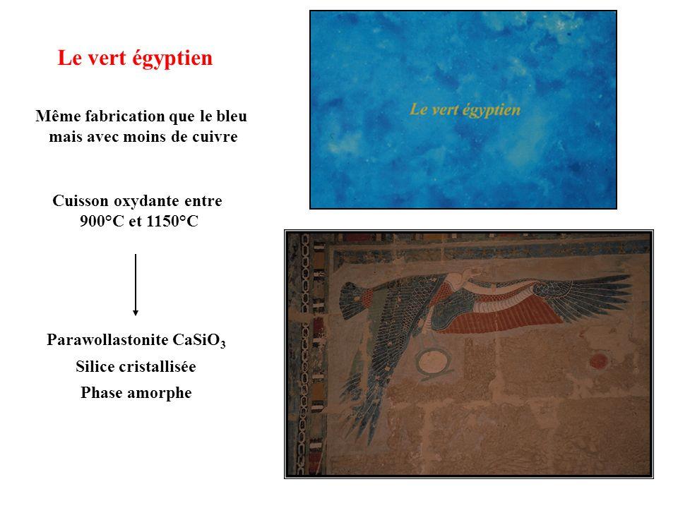 Le vert égyptien Même fabrication que le bleu mais avec moins de cuivre Cuisson oxydante entre 900°C et 1150°C Parawollastonite CaSiO 3 Silice cristal