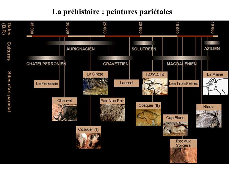 Grotte de Lascaux - Scène du puits