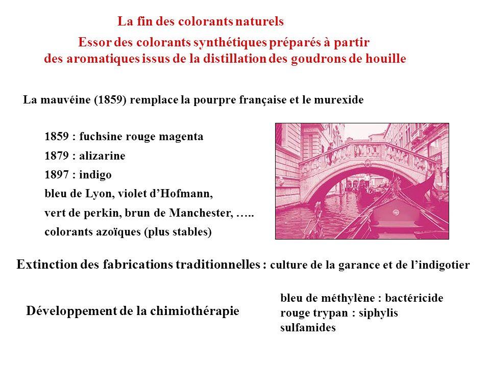 La mauvéine (1859) remplace la pourpre française et le murexide Extinction des fabrications traditionnelles : culture de la garance et de lindigotier