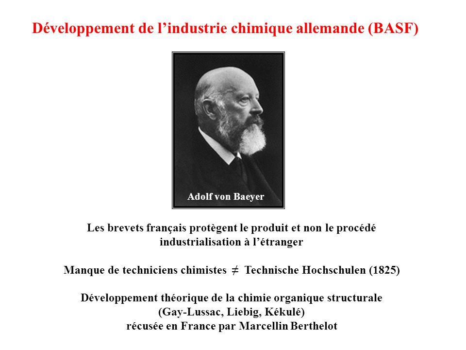 Développement de lindustrie chimique allemande (BASF) Les brevets français protègent le produit et non le procédé industrialisation à létranger Manque