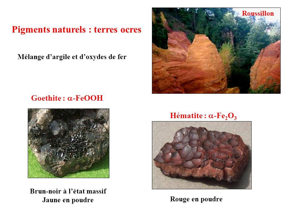 Pigments naturels : terres ocres Mélange dargile et doxydes de fer Hématite : -Fe 2 O 3 Goethite : -FeOOH Brun-noir à létat massif Jaune en poudre Rou