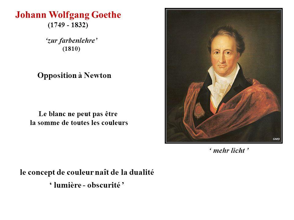 zur farbenlehre (1810) Johann Wolfgang Goethe (1749 - 1832) le concept de couleur naît de la dualité lumière - obscurité Le blanc ne peut pas être la