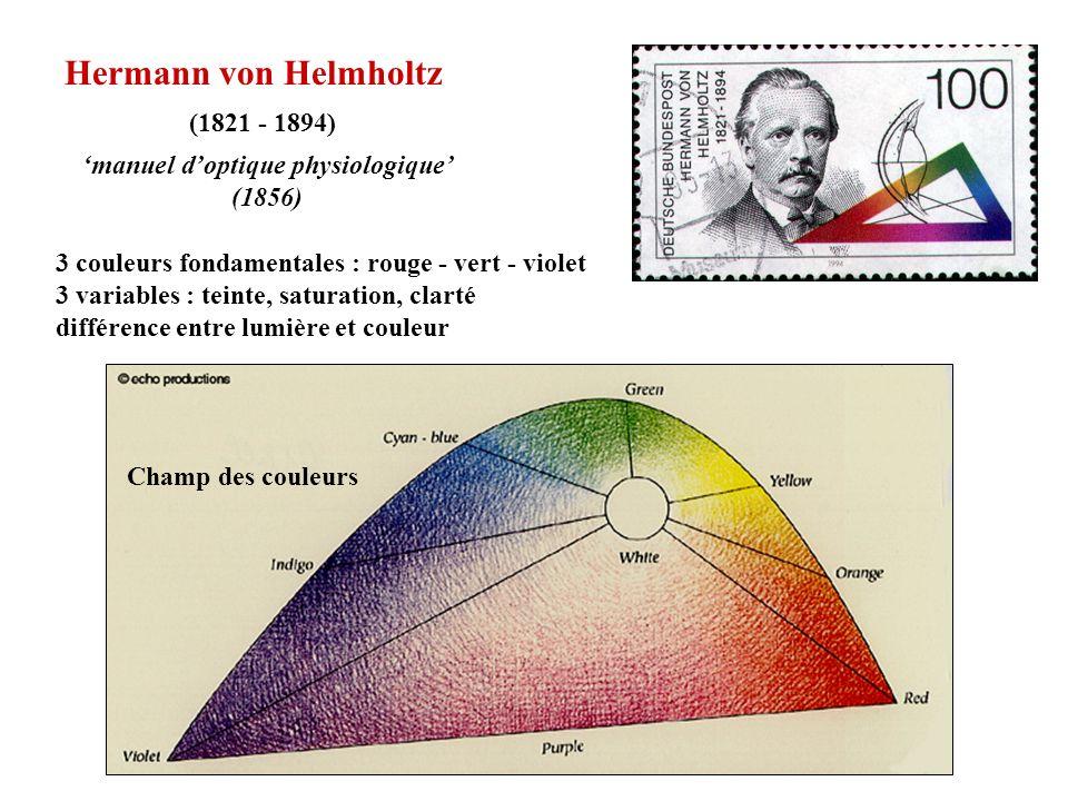 3 couleurs fondamentales : rouge - vert - violet 3 variables : teinte, saturation, clarté différence entre lumière et couleur Champ des couleurs Herma