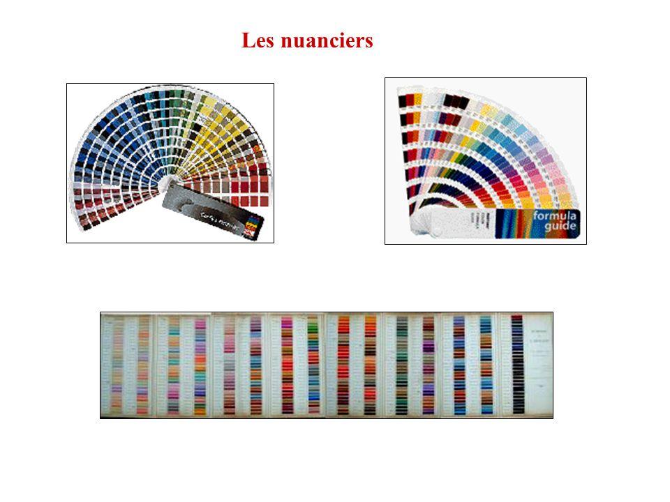 zur farbenlehre (1810) Johann Wolfgang Goethe (1749 - 1832) le concept de couleur naît de la dualité lumière - obscurité Le blanc ne peut pas être la somme de toutes les couleurs Opposition à Newton mehr licht