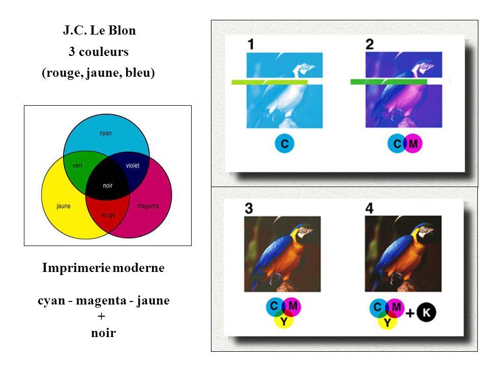 J.C. Le Blon 3 couleurs (rouge, jaune, bleu) Imprimerie moderne cyan - magenta - jaune + noir