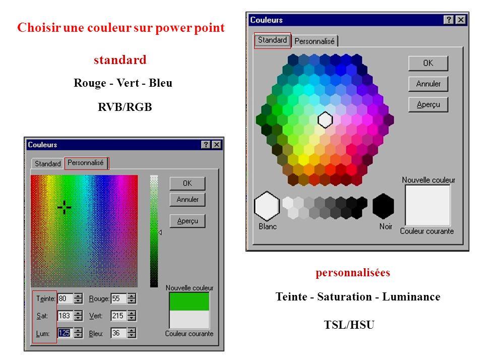 Choisir une couleur sur power point standard personnalisées Rouge - Vert - Bleu RVB/RGB Teinte - Saturation - Luminance TSL/HSU