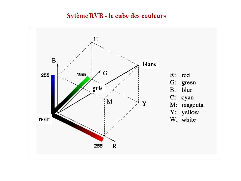 blanc noir gris Sytème RVB - le cube des couleurs