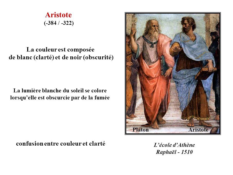 Aristote (-384 / -322) La couleur est composée de blanc (clarté) et de noir (obscurité) confusion entre couleur et clarté La lumière blanche du soleil