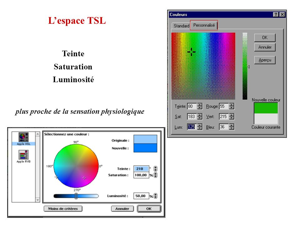 Lespace TSL Teinte Saturation Luminosité plus proche de la sensation physiologique