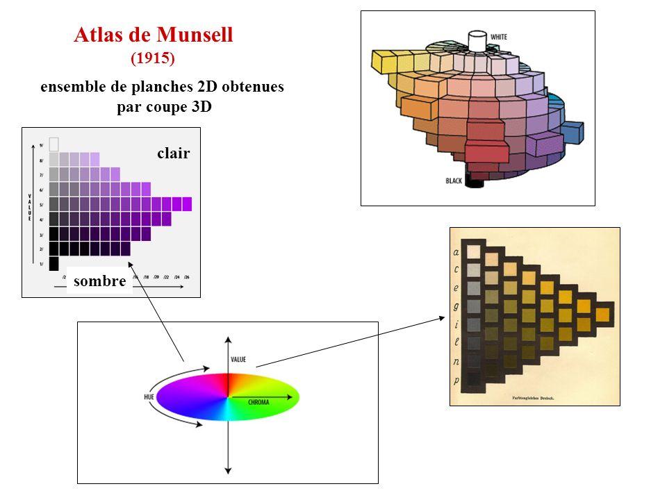 Atlas de Munsell (1915) sombre clair ensemble de planches 2D obtenues par coupe 3D