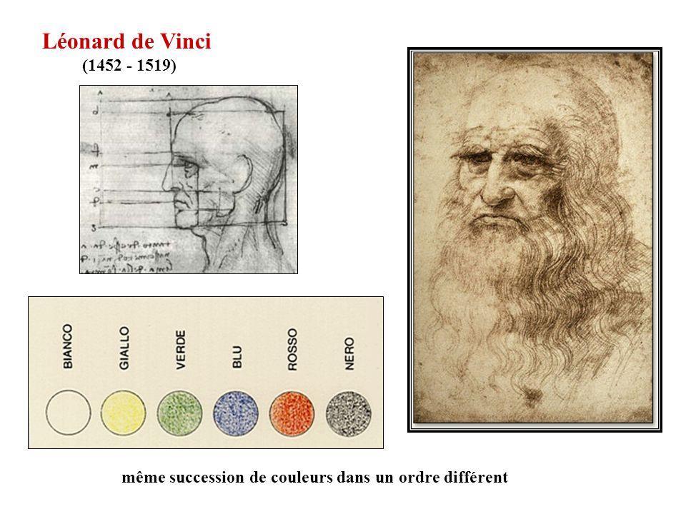La couleur dun objet fait croire que la couleur est une propriété intrinsèque de lobjet Newton a mis en évidence la relation couleur-lumière Isaac Newton (1643 - 1727) a new theory of light 1672 - 1704